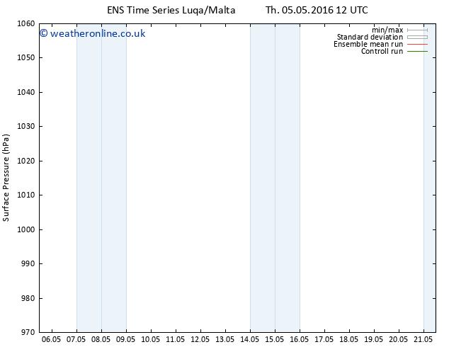 Surface pressure GEFS TS Sa 07.05.2016 06 GMT