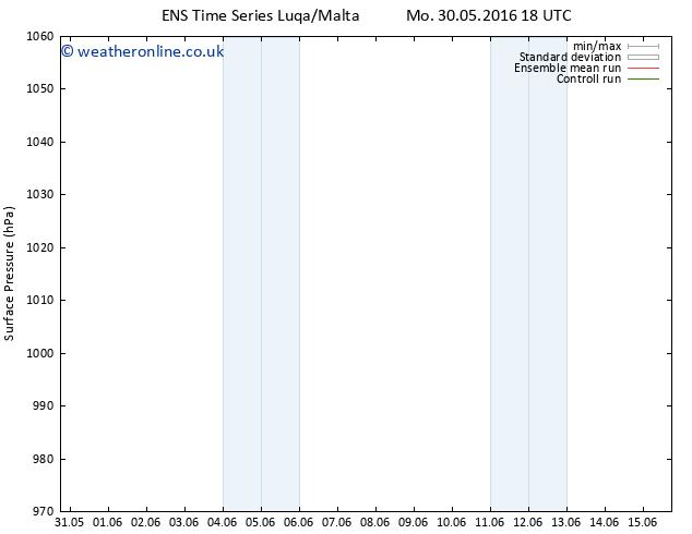 Surface pressure GEFS TS Tu 07.06.2016 18 GMT