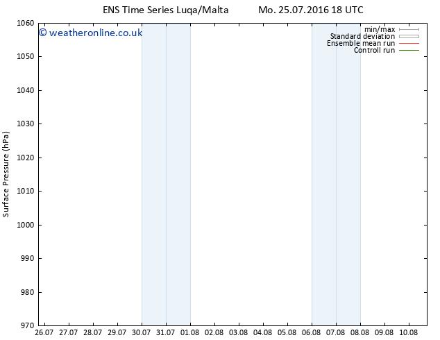 Surface pressure GEFS TS We 10.08.2016 18 GMT