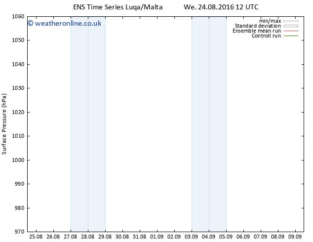 Surface pressure GEFS TS Fr 09.09.2016 12 GMT