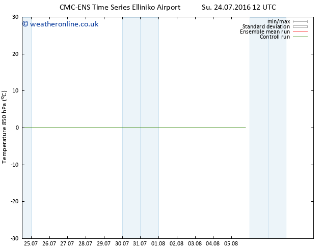 Temp. 850 hPa CMC TS Mo 25.07.2016 12 GMT