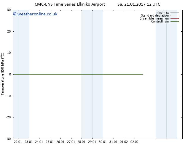Temp. 850 hPa CMC TS Su 22.01.2017 12 GMT
