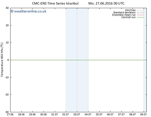 Temp. 850 hPa CMC TS Sa 02.07.2016 18 GMT