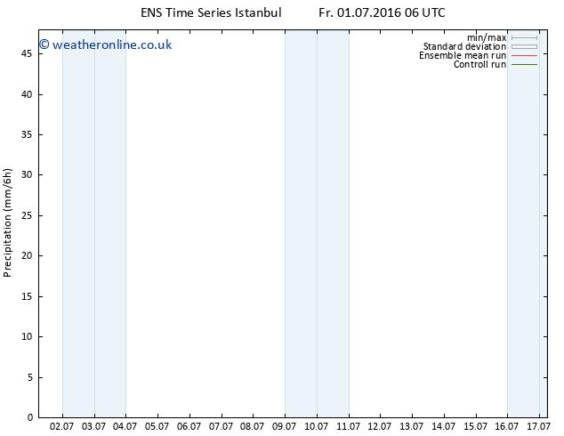Precipitation GEFS TS Su 17.07.2016 06 GMT