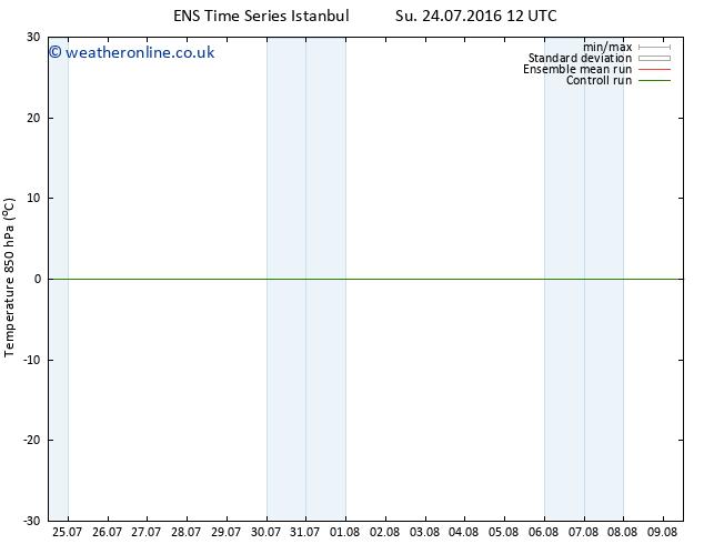 Temp. 850 hPa GEFS TS Su 24.07.2016 18 GMT