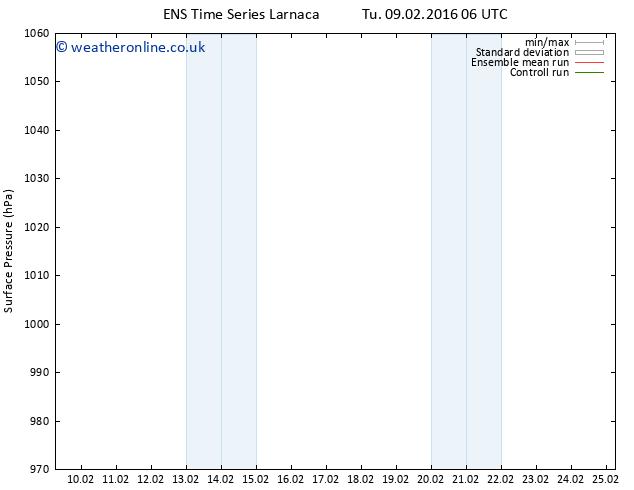 Surface pressure GEFS TS Su 21.02.2016 06 GMT