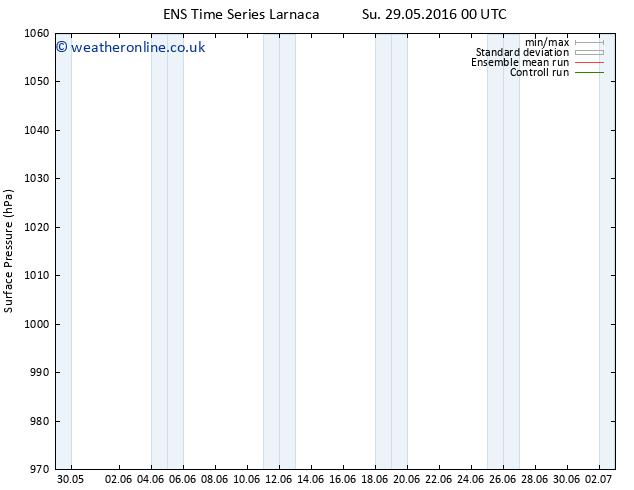 Surface pressure GEFS TS Tu 14.06.2016 00 GMT
