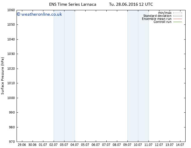 Surface pressure GEFS TS Su 10.07.2016 12 GMT