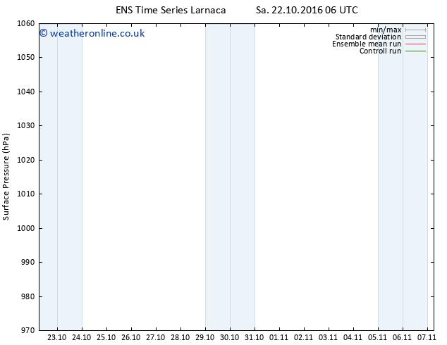 Surface pressure GEFS TS Mo 07.11.2016 06 GMT
