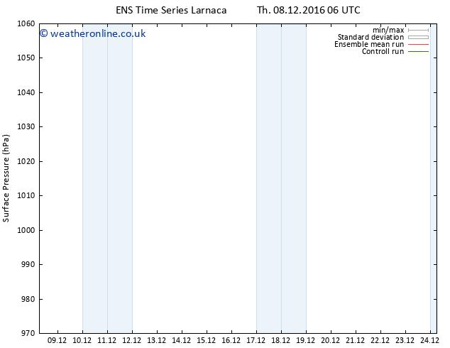 Surface pressure GEFS TS Tu 20.12.2016 06 GMT