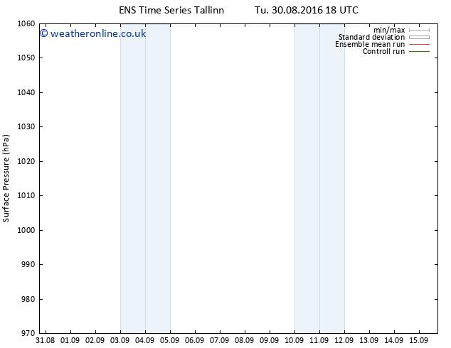 Surface pressure GEFS TS Tu 13.09.2016 18 GMT