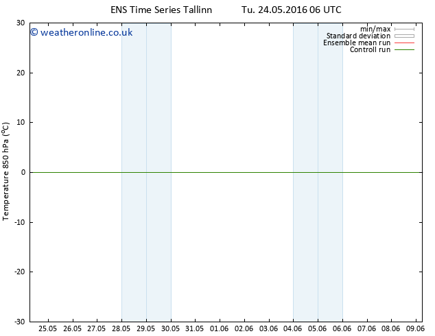 Temp. 850 hPa GEFS TS Tu 24.05.2016 18 GMT