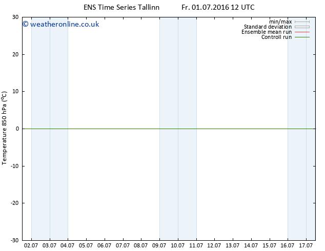 Temp. 850 hPa GEFS TS Fr 01.07.2016 18 GMT