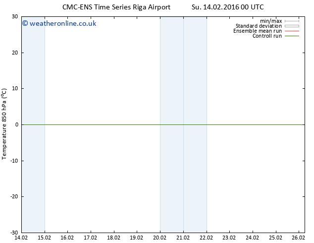 Temp. 850 hPa CMC TS Mo 15.02.2016 12 GMT
