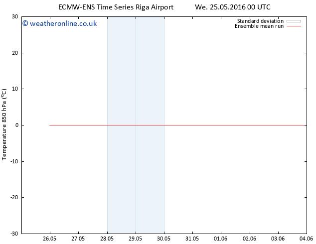 Temp. 850 hPa ECMWFTS Th 26.05.2016 00 GMT