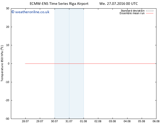 Temp. 850 hPa ECMWFTS Th 28.07.2016 00 GMT