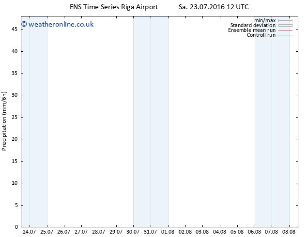 Precipitation GEFS TS Fr 29.07.2016 18 GMT