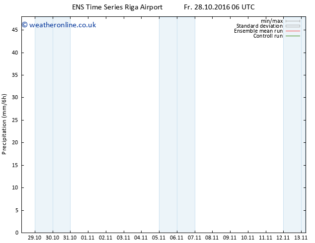 Precipitation GEFS TS Sa 29.10.2016 06 GMT
