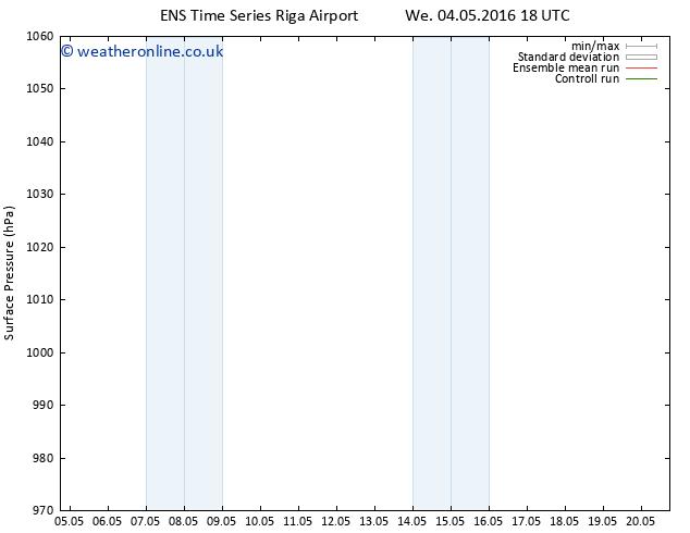 Surface pressure GEFS TS Fr 20.05.2016 18 GMT