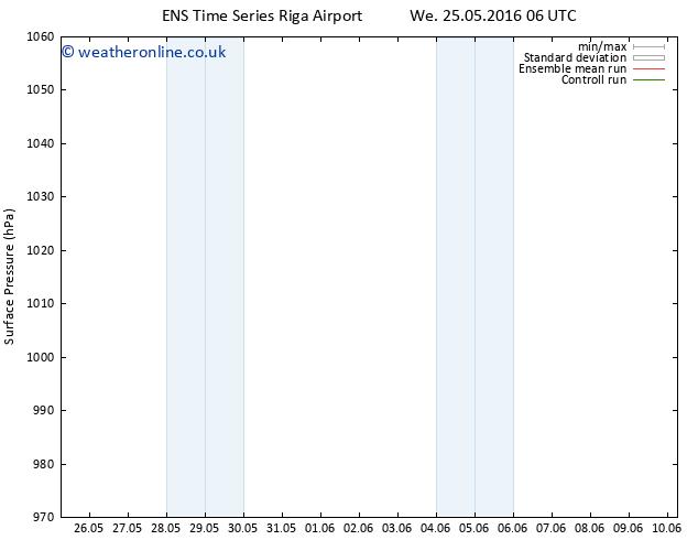 Surface pressure GEFS TS We 25.05.2016 06 GMT