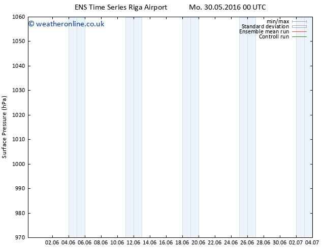 Surface pressure GEFS TS Sa 11.06.2016 00 GMT