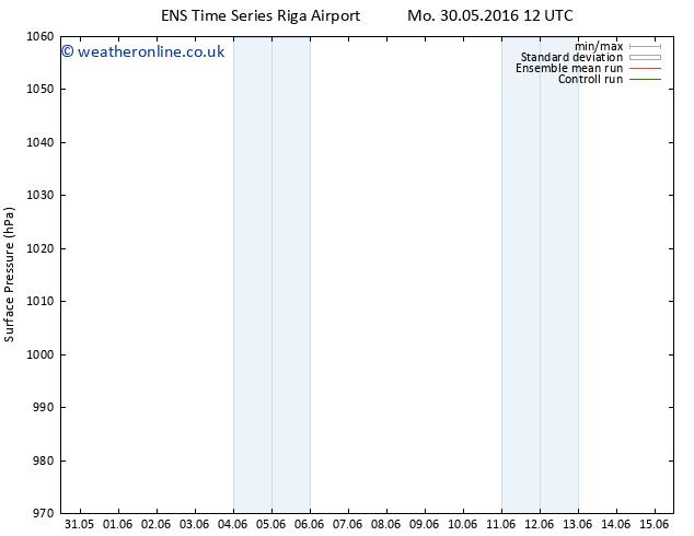 Surface pressure GEFS TS Su 05.06.2016 06 GMT