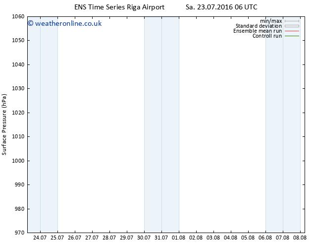 Surface pressure GEFS TS Sa 23.07.2016 06 GMT