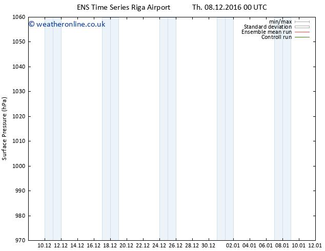 Surface pressure GEFS TS Sa 24.12.2016 00 GMT