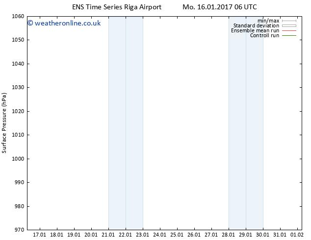 Surface pressure GEFS TS Mo 16.01.2017 12 GMT