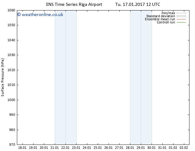 Surface pressure GEFS TS Th 19.01.2017 00 GMT