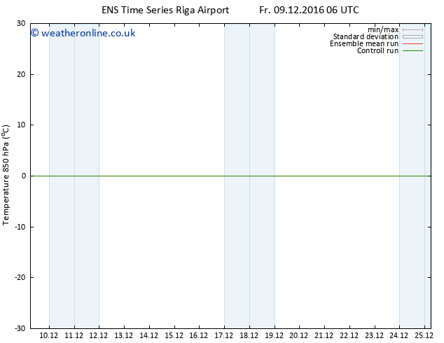 Temp. 850 hPa GEFS TS Th 15.12.2016 00 GMT