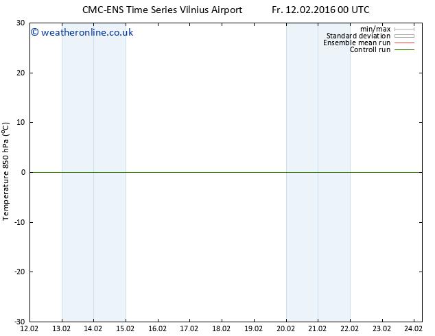 Temp. 850 hPa CMC TS Mo 15.02.2016 00 GMT