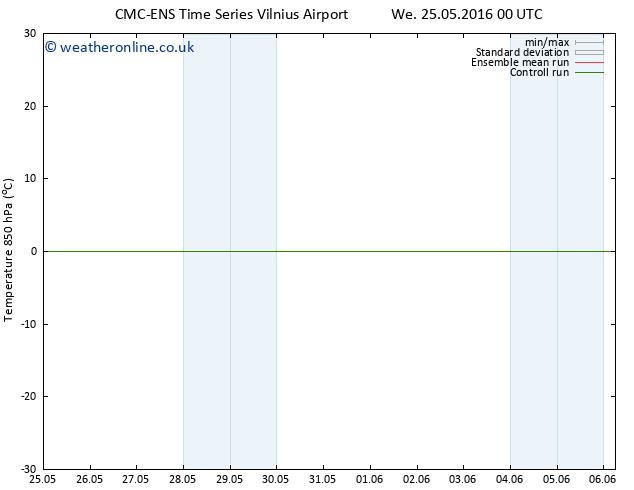 Temp. 850 hPa CMC TS Mo 06.06.2016 06 GMT