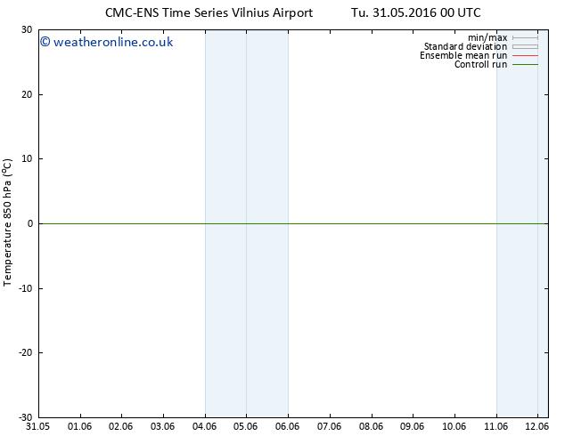 Temp. 850 hPa CMC TS We 01.06.2016 12 GMT