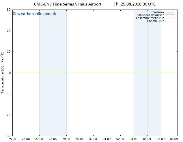 Temp. 850 hPa CMC TS Fr 26.08.2016 12 GMT