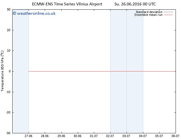 Temp. 850 hPa ECMWFTS Mo 04.07.2016 00 GMT
