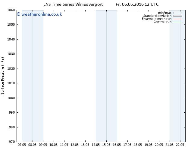 Surface pressure GEFS TS We 11.05.2016 12 GMT