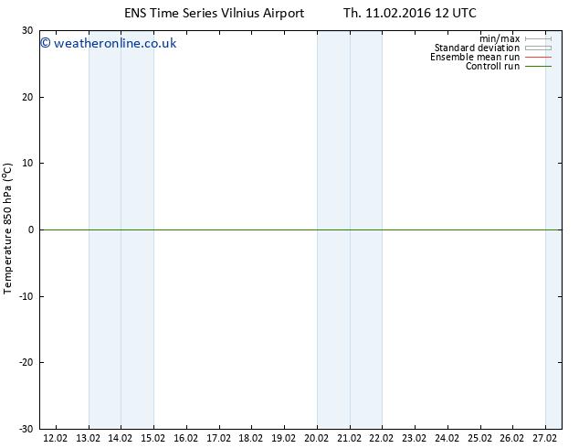 Temp. 850 hPa GEFS TS Fr 12.02.2016 00 GMT