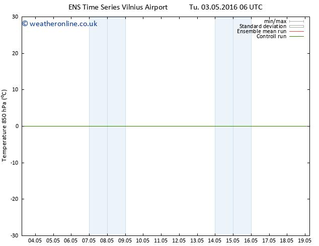 Temp. 850 hPa GEFS TS Tu 03.05.2016 18 GMT