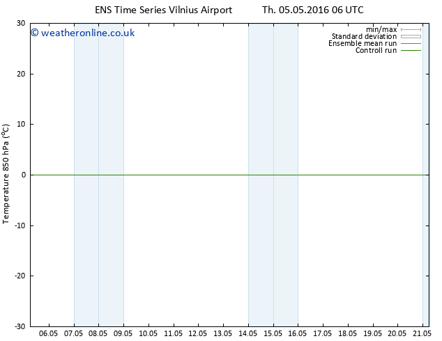 Temp. 850 hPa GEFS TS Tu 10.05.2016 00 GMT