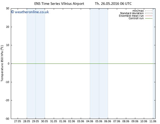 Temp. 850 hPa GEFS TS Th 26.05.2016 18 GMT