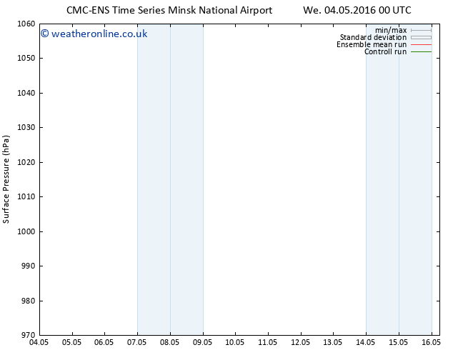 Surface pressure CMC TS Mo 16.05.2016 06 GMT