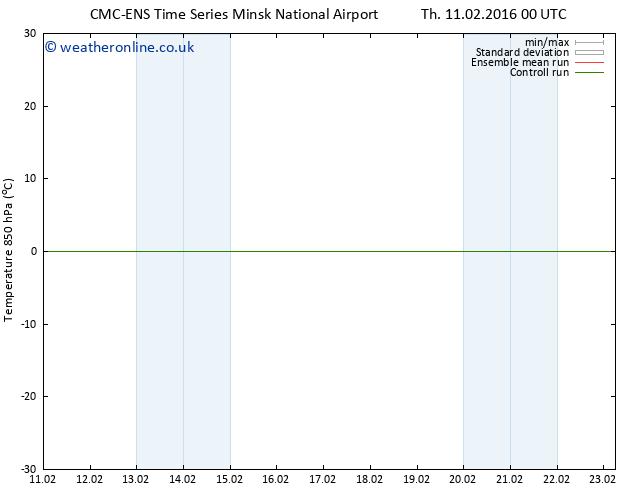 Temp. 850 hPa CMC TS Sa 13.02.2016 18 GMT