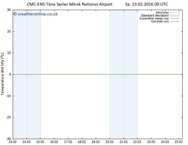 Temp. 850 hPa CMC TS Tu 16.02.2016 00 GMT