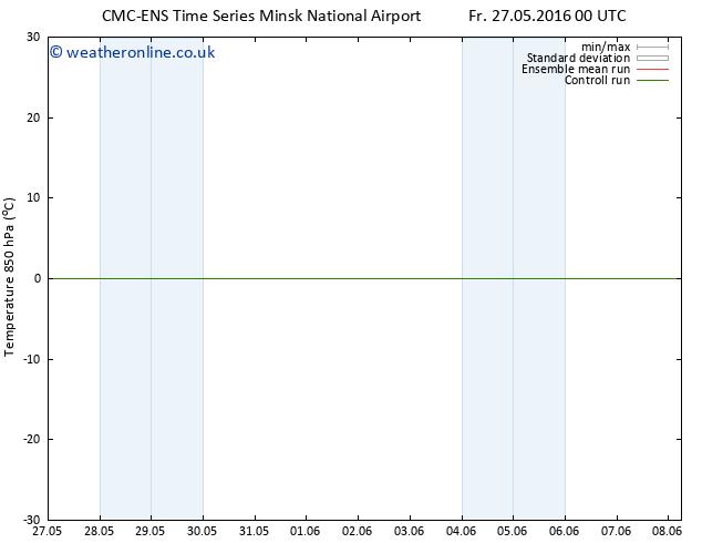 Temp. 850 hPa CMC TS We 01.06.2016 00 GMT