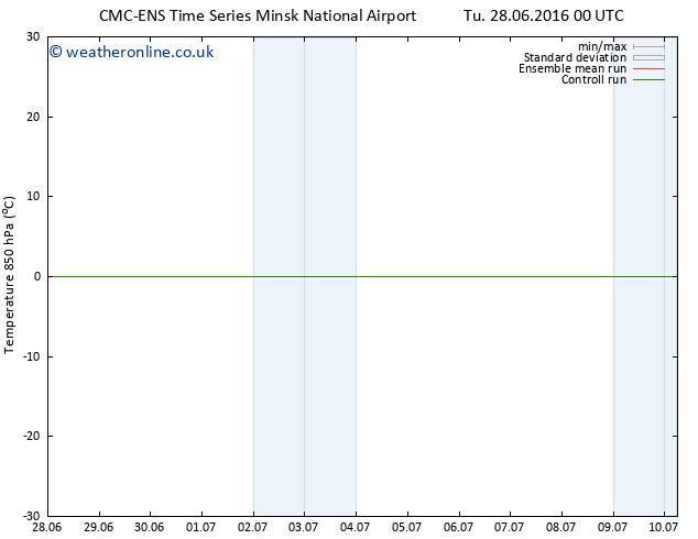 Temp. 850 hPa CMC TS Su 03.07.2016 00 GMT
