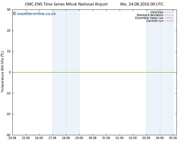 Temp. 850 hPa CMC TS Fr 26.08.2016 18 GMT