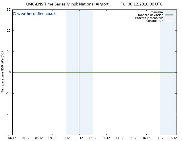 Temp. 850 hPa CMC TS We 14.12.2016 00 GMT