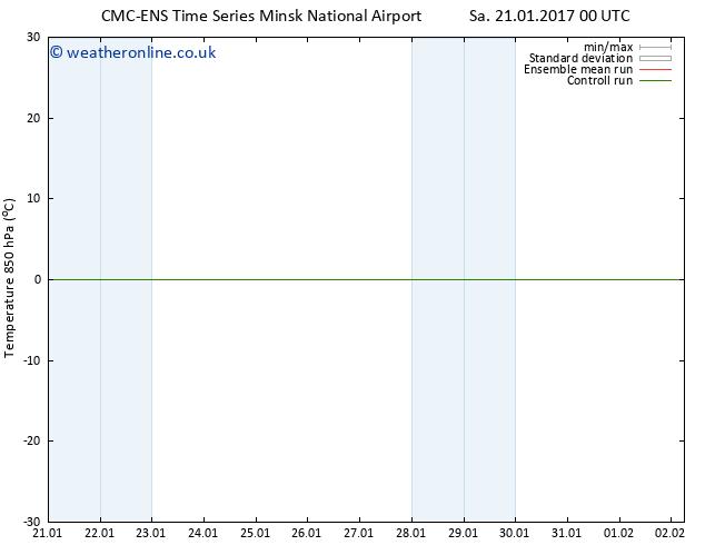 Temp. 850 hPa CMC TS Mo 23.01.2017 18 GMT