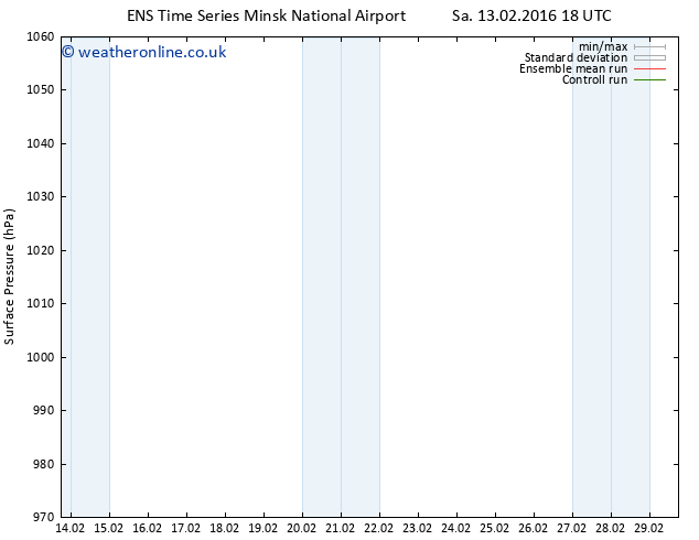 Surface pressure GEFS TS Mo 29.02.2016 06 GMT